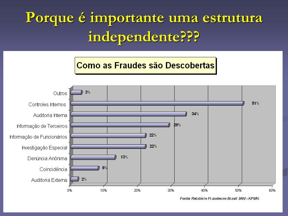 Porque é importante uma estrutura independente???