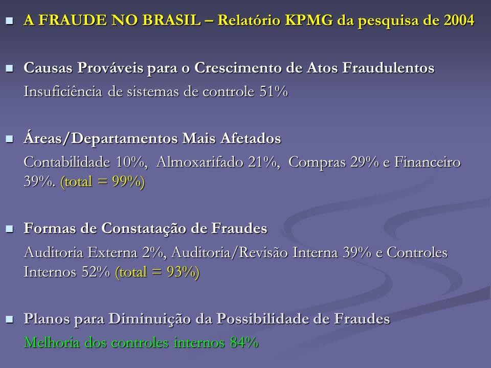 A FRAUDE NO BRASIL – Relatório KPMG da pesquisa de 2004 A FRAUDE NO BRASIL – Relatório KPMG da pesquisa de 2004 Causas Prováveis para o Crescimento de
