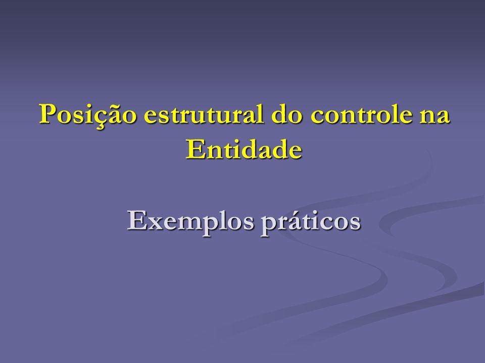 Posição estrutural do controle na Entidade Exemplos práticos
