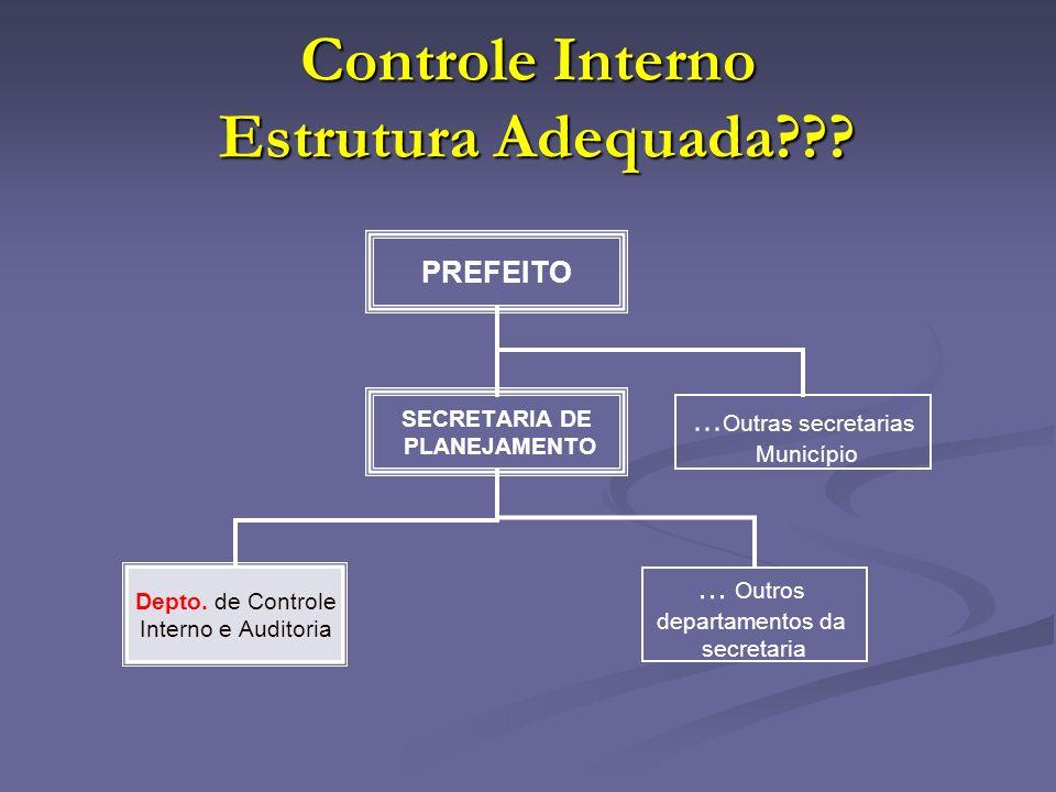 Controle Interno Estrutura Adequada??? PREFEITO SECRETARIA DE PLANEJAMENTO... Outros departamentos da secretaria Depto. de Controle Interno e Auditori