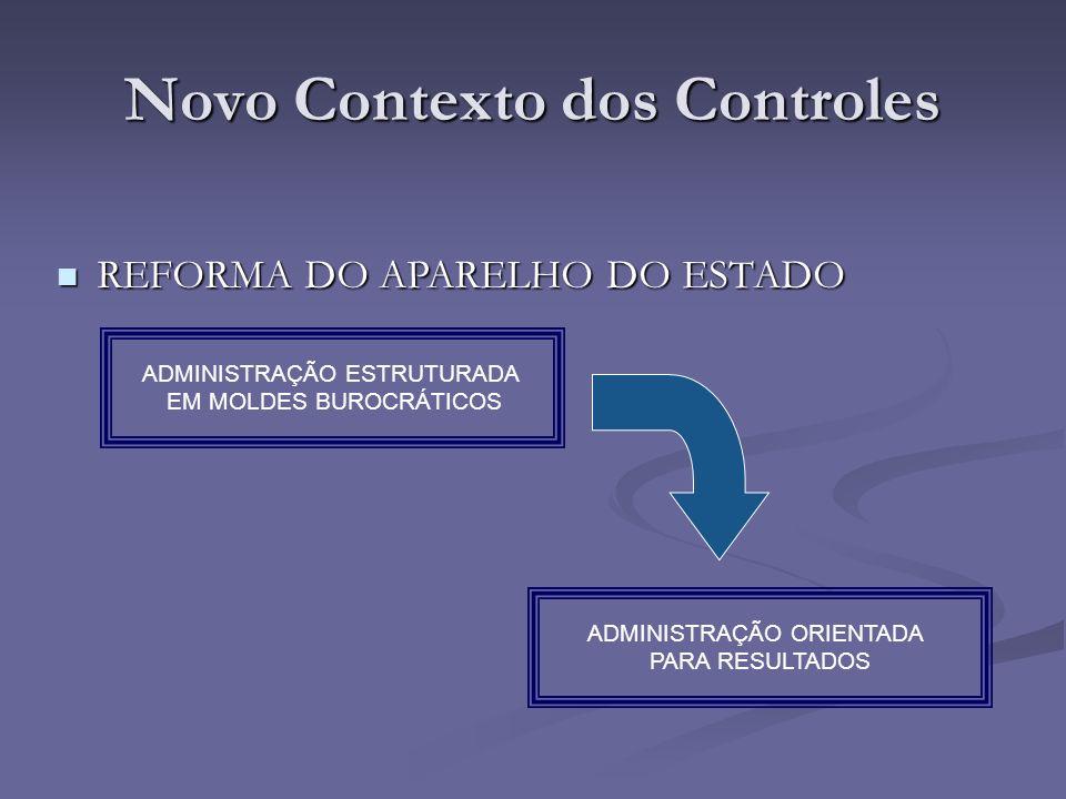 Novo Contexto dos Controles ADMINISTRAÇÃO ESTRUTURADA EM MOLDES BUROCRÁTICOS ADMINISTRAÇÃO ORIENTADA PARA RESULTADOS REFORMA DO APARELHO DO ESTADO REF