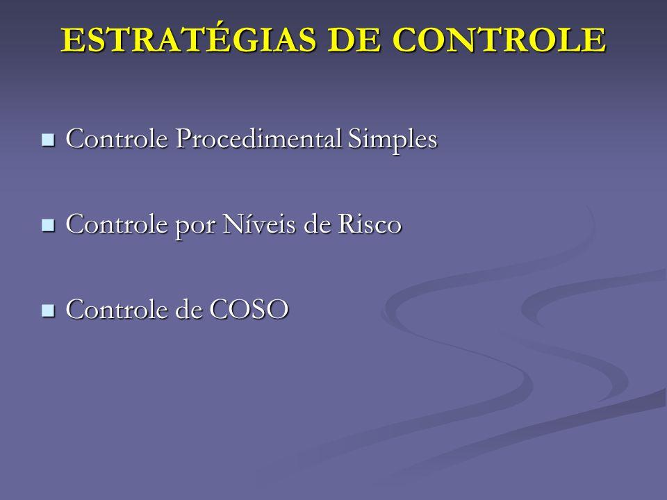 ESTRATÉGIAS DE CONTROLE Controle Procedimental Simples Controle Procedimental Simples Controle por Níveis de Risco Controle por Níveis de Risco Contro