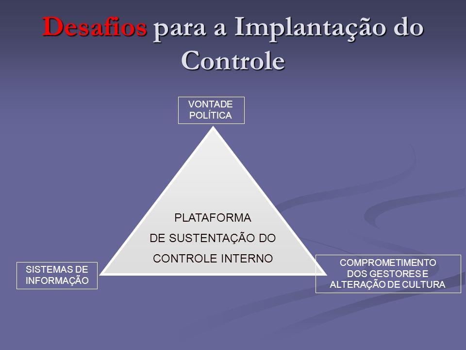 Desafios para a Implantação do Controle PLATAFORMA DE SUSTENTAÇÃO DO CONTROLE INTERNO COMPROMETIMENTO DOS GESTORES E ALTERAÇÃO DE CULTURA SISTEMAS DE
