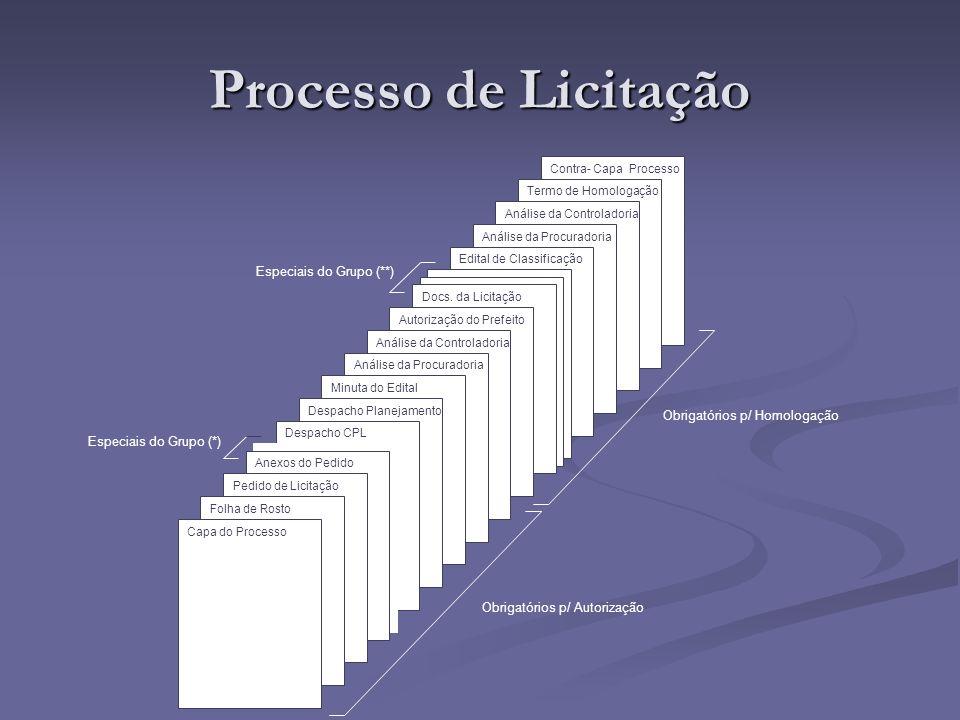 Contra- Capa Processo Termo de Homologação Análise da Controladoria Análise da Procuradoria Edital de Classificação Docs. da Licitação Autorização do