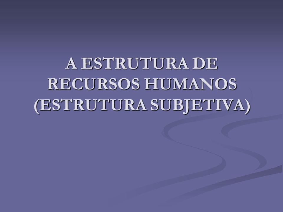 A ESTRUTURA DE RECURSOS HUMANOS (ESTRUTURA SUBJETIVA)