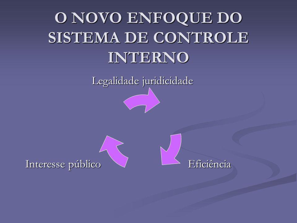 O NOVO ENFOQUE DO SISTEMA DE CONTROLE INTERNO Legalidade juridicidade Legalidade juridicidade Interesse público Eficiência