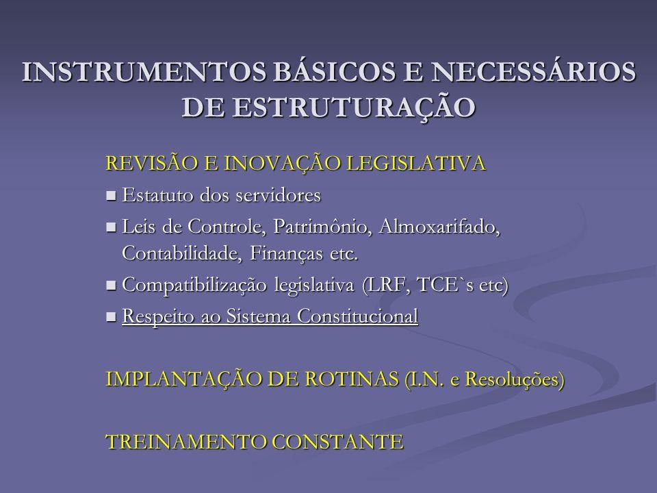 INSTRUMENTOS BÁSICOS E NECESSÁRIOS DE ESTRUTURAÇÃO REVISÃO E INOVAÇÃO LEGISLATIVA Estatuto dos servidores Estatuto dos servidores Leis de Controle, Pa