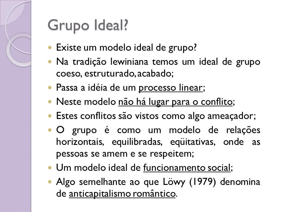 Grupo Ideal? Existe um modelo ideal de grupo? Na tradição lewiniana temos um ideal de grupo coeso, estruturado, acabado; Passa a idéia de um processo