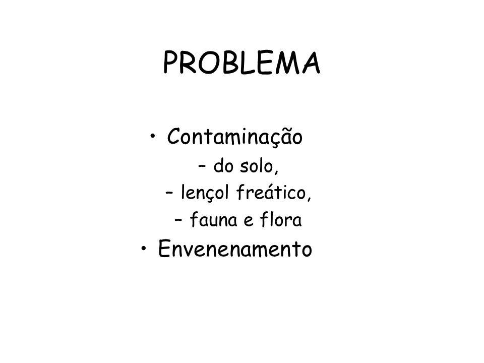 PROBLEMA Contaminação –do solo, –lençol freático, –fauna e flora Envenenamento
