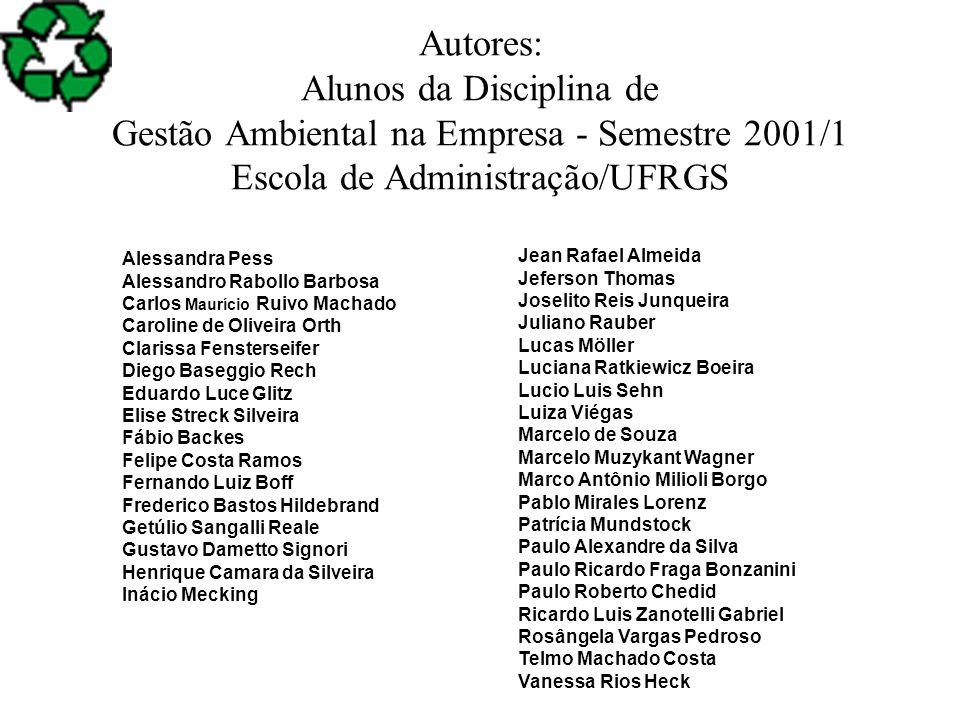 Autores: Alunos da Disciplina de Gestão Ambiental na Empresa - Semestre 2001/1 Escola de Administração/UFRGS Alessandra Pess Alessandro Rabollo Barbos