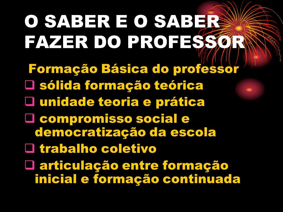 O SABER E O SABER FAZER DO PROFESSOR Formação Básica do professor sólida formação teórica unidade teoria e prática compromisso social e democratização