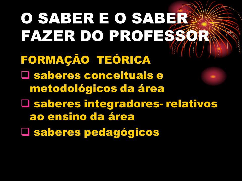 O SABER E O SABER FAZER DO PROFESSOR FORMAÇÃO TEÓRICA saberes conceituais e metodológicos da área saberes integradores- relativos ao ensino da área sa