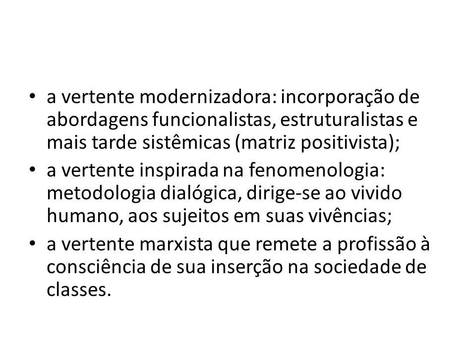a vertente modernizadora: incorporação de abordagens funcionalistas, estruturalistas e mais tarde sistêmicas (matriz positivista); a vertente inspirad