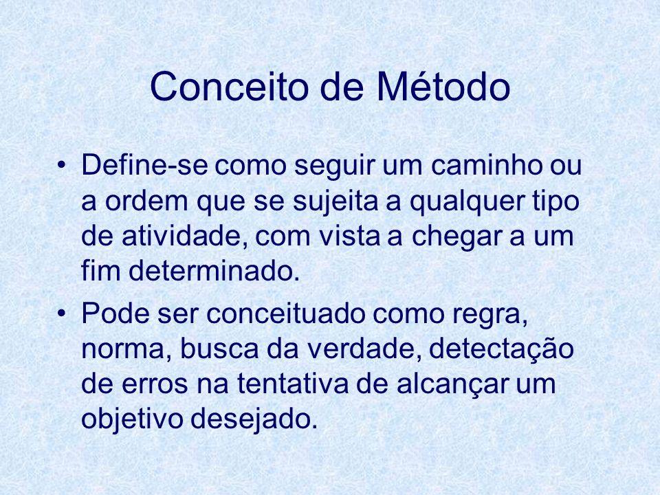 Conceito de Método Define-se como seguir um caminho ou a ordem que se sujeita a qualquer tipo de atividade, com vista a chegar a um fim determinado. P