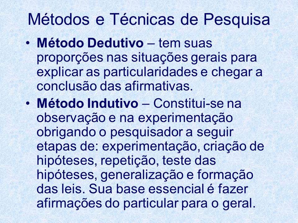 Métodos e Técnicas de Pesquisa Método Dedutivo – tem suas proporções nas situações gerais para explicar as particularidades e chegar a conclusão das a