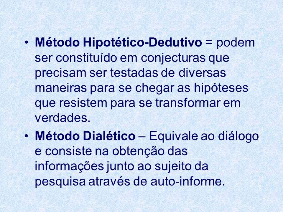 Método Hipotético-Dedutivo = podem ser constituído em conjecturas que precisam ser testadas de diversas maneiras para se chegar as hipóteses que resis
