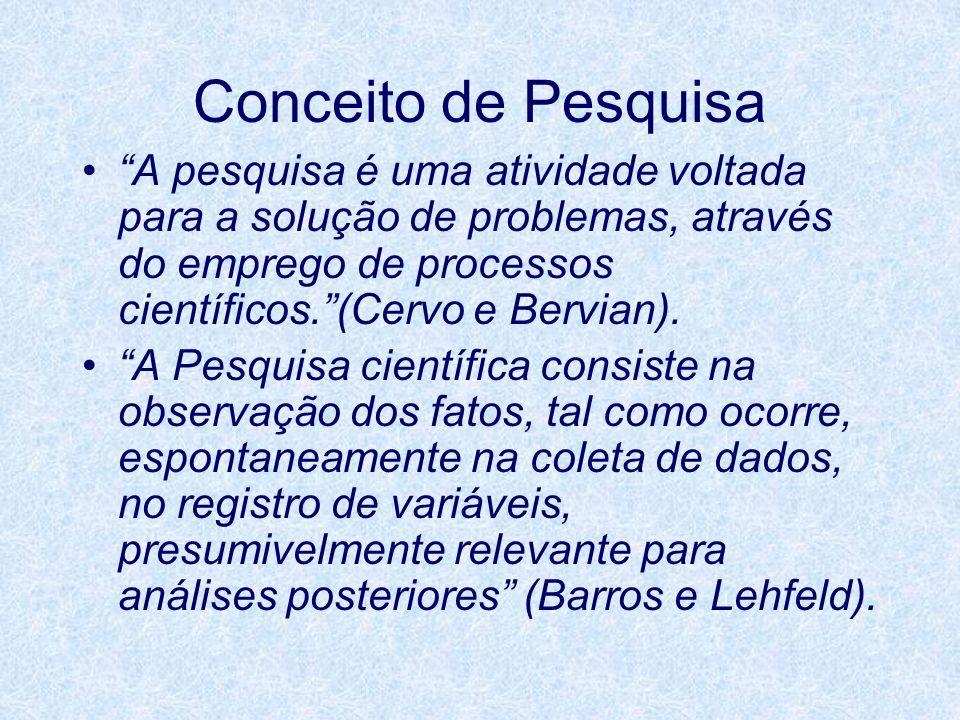 Conceito de Pesquisa A pesquisa é uma atividade voltada para a solução de problemas, através do emprego de processos científicos.(Cervo e Bervian). A