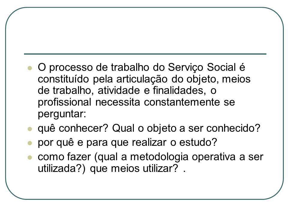 O processo de trabalho do Serviço Social é constituído pela articulação do objeto, meios de trabalho, atividade e finalidades, o profissional necessit