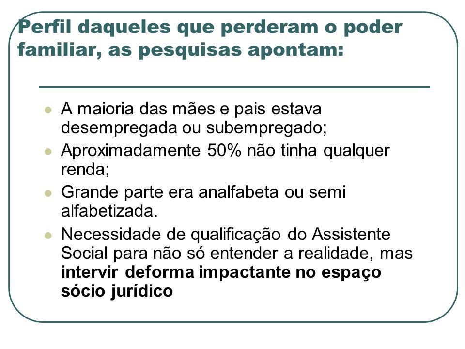 Tem sido utilizado nas mais diversas áreas da intervenção do Serviço Social, sendo instrumento fundamental no trabalho do assistente social que atua no sistema judiciário.