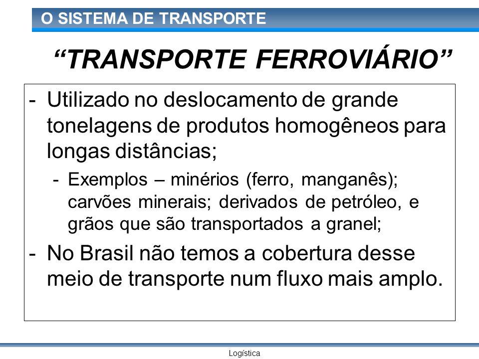 Logística O SISTEMA DE TRANSPORTE TRANSPORTE FERROVIÁRIO -Utilizado no deslocamento de grande tonelagens de produtos homogêneos para longas distâncias