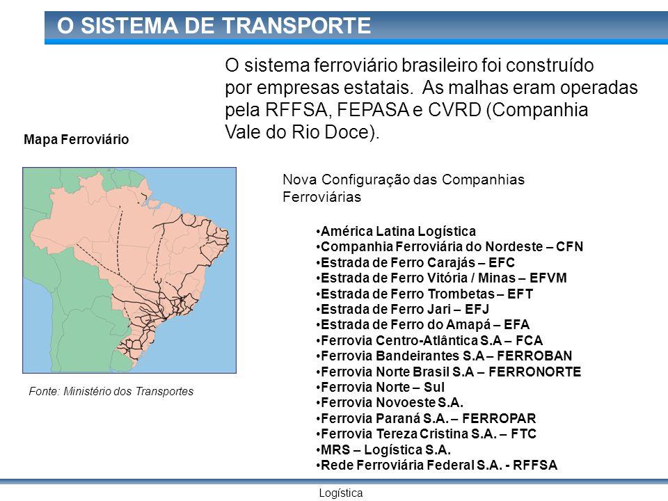 Logística O SISTEMA DE TRANSPORTE Mapa Ferroviário O sistema ferroviário brasileiro foi construído por empresas estatais. As malhas eram operadas pela