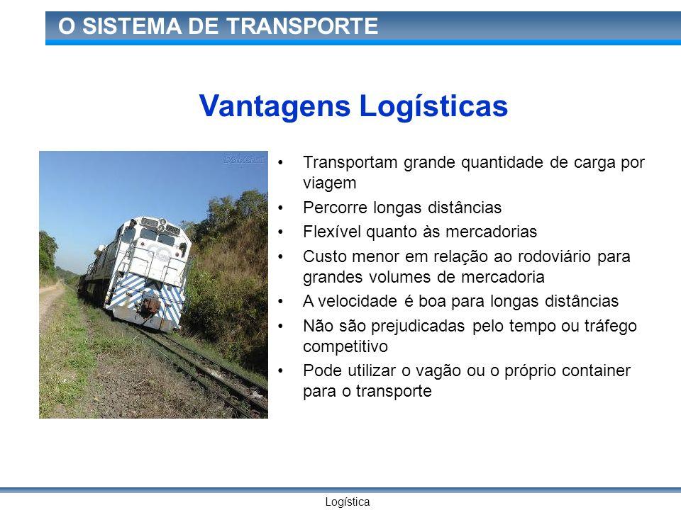 Logística O SISTEMA DE TRANSPORTE Vantagens Logísticas Transportam grande quantidade de carga por viagem Percorre longas distâncias Flexível quanto às