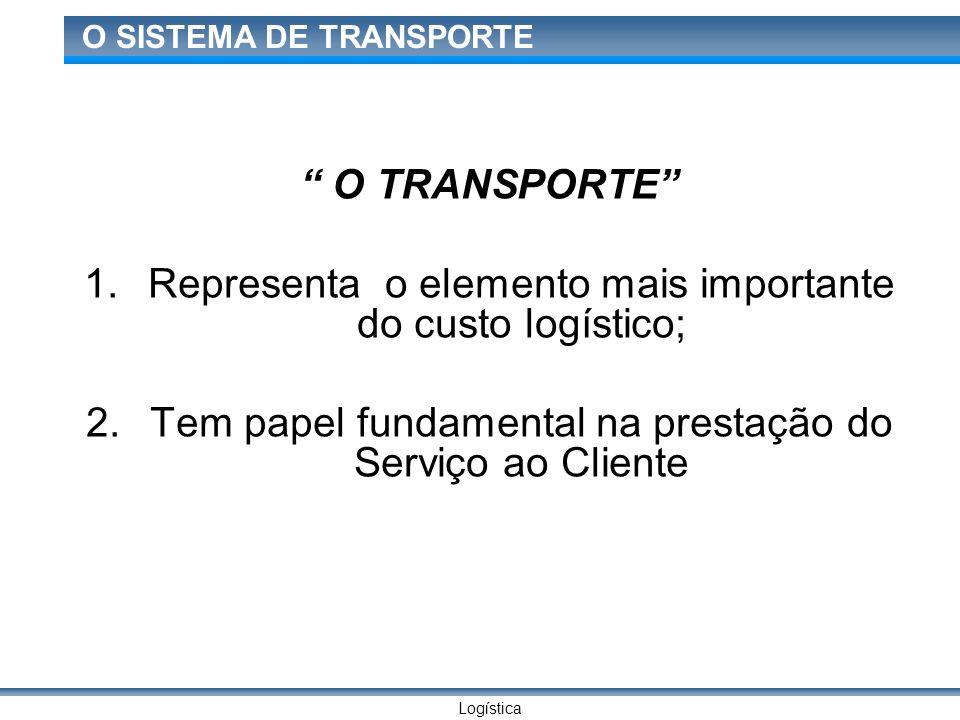 Logística O SISTEMA DE TRANSPORTE O TRANSPORTE 1.Representa o elemento mais importante do custo logístico; 2.Tem papel fundamental na prestação do Ser