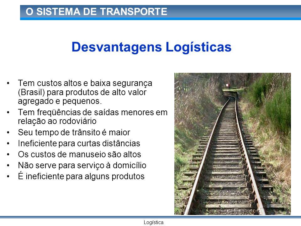 Logística O SISTEMA DE TRANSPORTE Desvantagens Logísticas Tem custos altos e baixa segurança (Brasil) para produtos de alto valor agregado e pequenos.