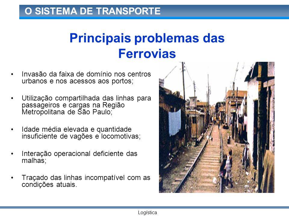 Logística O SISTEMA DE TRANSPORTE Principais problemas das Ferrovias Invasão da faixa de domínio nos centros urbanos e nos acessos aos portos; Utiliza
