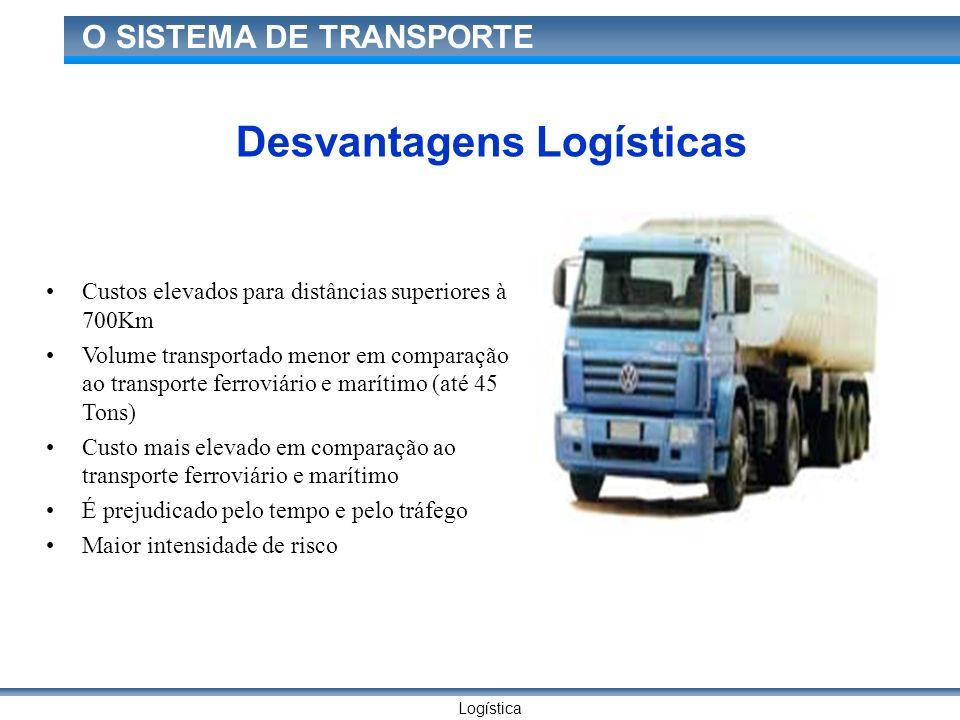 Logística O SISTEMA DE TRANSPORTE Desvantagens Logísticas Custos elevados para distâncias superiores à 700Km Volume transportado menor em comparação a
