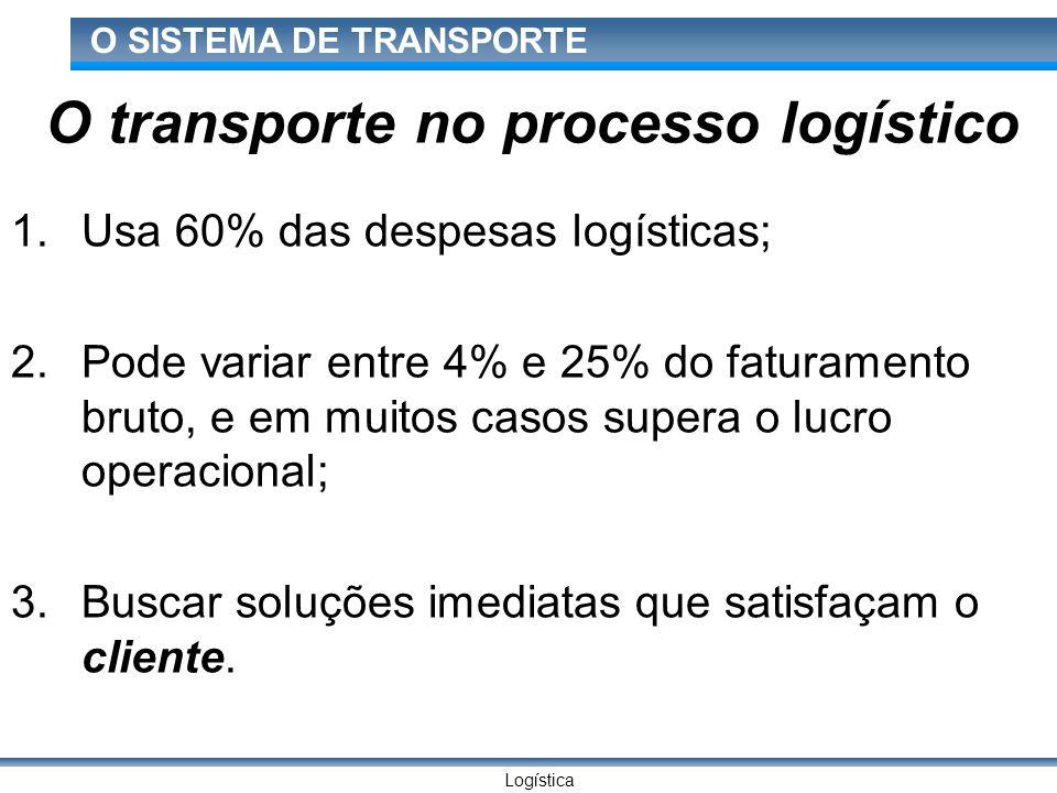 Logística O SISTEMA DE TRANSPORTE O transporte no processo logístico 1.Usa 60% das despesas logísticas; 2.Pode variar entre 4% e 25% do faturamento br