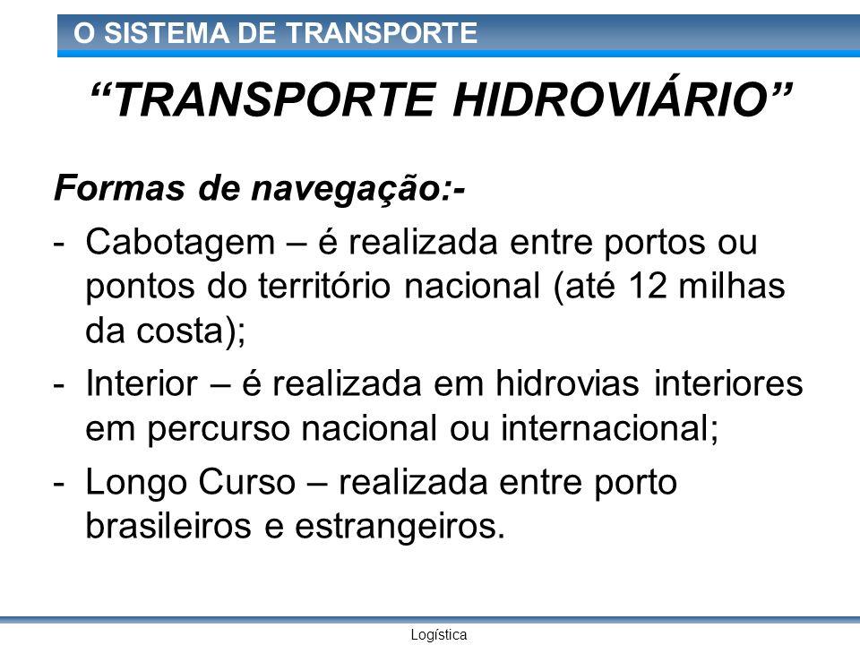 Logística O SISTEMA DE TRANSPORTE TRANSPORTE HIDROVIÁRIO Formas de navegação:- -Cabotagem – é realizada entre portos ou pontos do território nacional