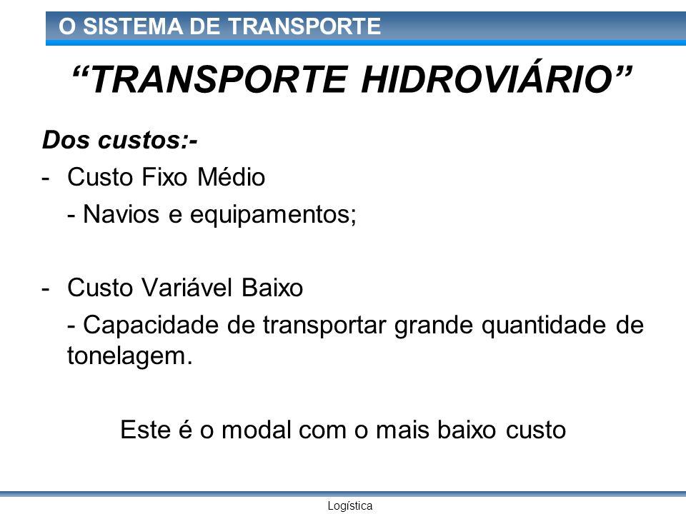 Logística O SISTEMA DE TRANSPORTE TRANSPORTE HIDROVIÁRIO Dos custos:- -Custo Fixo Médio - Navios e equipamentos; -Custo Variável Baixo - Capacidade de
