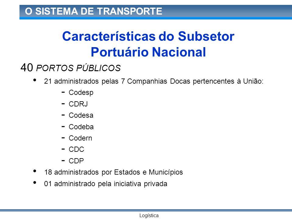 Logística O SISTEMA DE TRANSPORTE 40 PORTOS PÚBLICOS 21 administrados pelas 7 Companhias Docas pertencentes à União: - Codesp - CDRJ - Codesa - Codeba