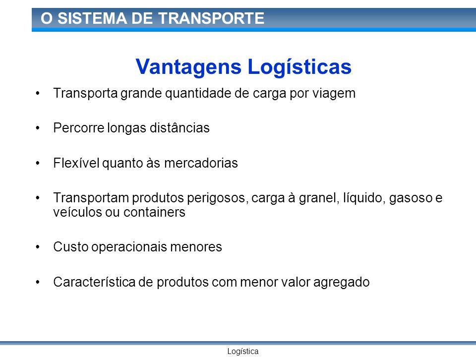Logística O SISTEMA DE TRANSPORTE Vantagens Logísticas Transporta grande quantidade de carga por viagem Percorre longas distâncias Flexível quanto às