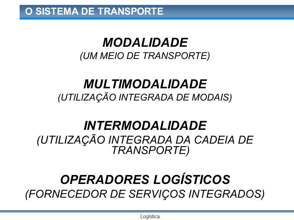 Logística O SISTEMA DE TRANSPORTE MODALIDADE (UM MEIO DE TRANSPORTE) MULTIMODALIDADE (UTILIZAÇÃO INTEGRADA DE MODAIS) INTERMODALIDADE (UTILIZAÇÃO INTE