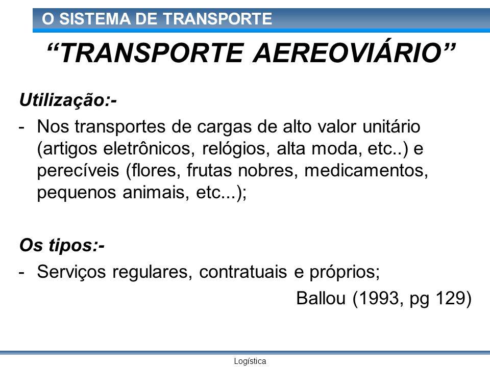 Logística O SISTEMA DE TRANSPORTE TRANSPORTE AEREOVIÁRIO Utilização:- -Nos transportes de cargas de alto valor unitário (artigos eletrônicos, relógios