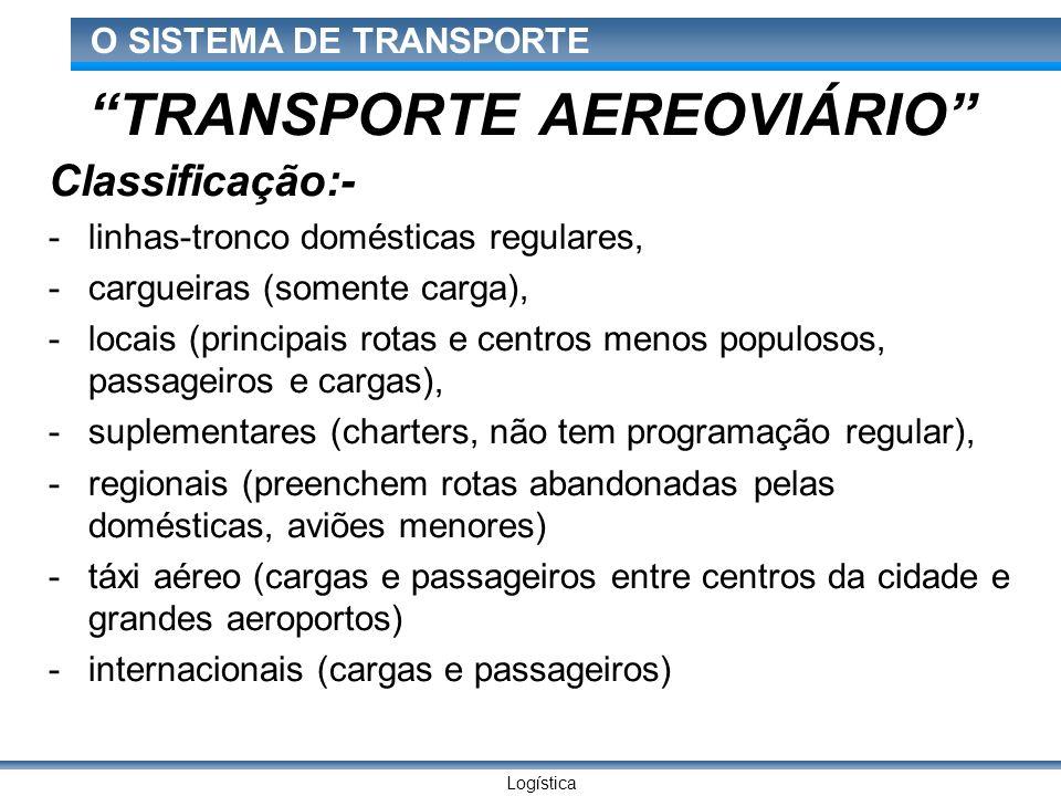 Logística O SISTEMA DE TRANSPORTE TRANSPORTE AEREOVIÁRIO Classificação:- -linhas-tronco domésticas regulares, -cargueiras (somente carga), -locais (pr