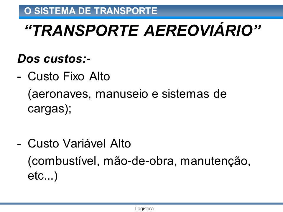 Logística O SISTEMA DE TRANSPORTE TRANSPORTE AEREOVIÁRIO Dos custos:- -Custo Fixo Alto (aeronaves, manuseio e sistemas de cargas); -Custo Variável Alt