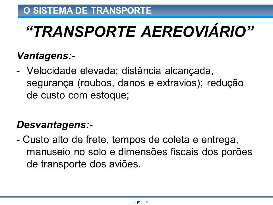 Logística O SISTEMA DE TRANSPORTE TRANSPORTE AEREOVIÁRIO Vantagens:- -Velocidade elevada; distância alcançada, segurança (roubos, danos e extravios);