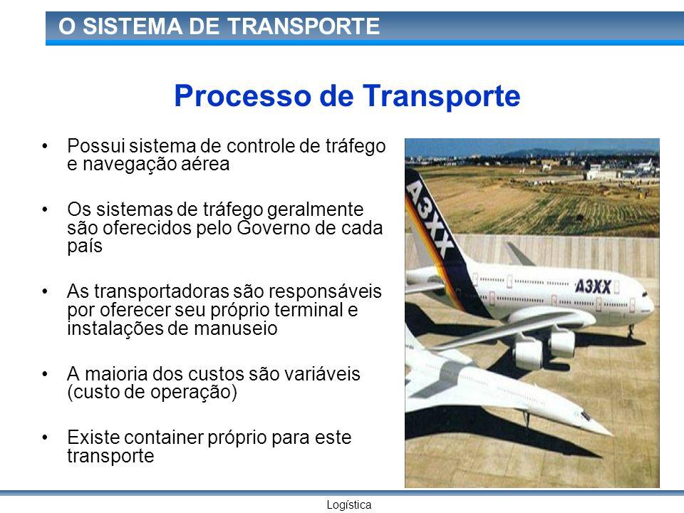 Logística O SISTEMA DE TRANSPORTE Processo de Transporte Possui sistema de controle de tráfego e navegação aérea Os sistemas de tráfego geralmente são