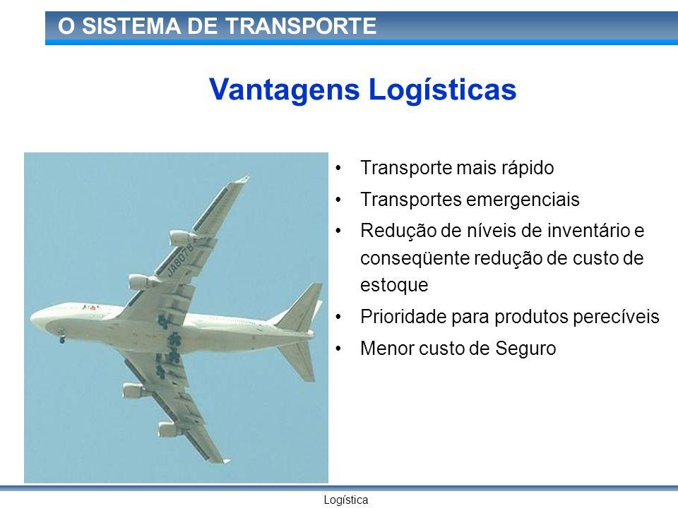 Logística O SISTEMA DE TRANSPORTE Vantagens Logísticas Transporte mais rápido Transportes emergenciais Redução de níveis de inventário e conseqüente r