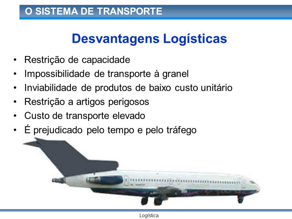 Logística O SISTEMA DE TRANSPORTE Desvantagens Logísticas Restrição de capacidade Impossibilidade de transporte à granel Inviabilidade de produtos de