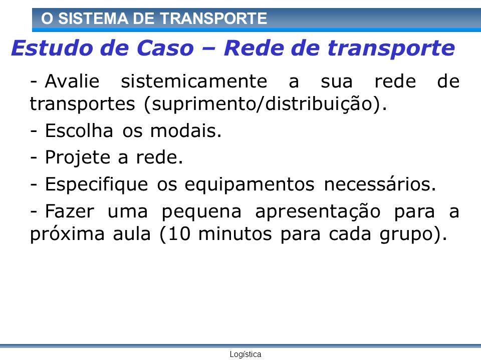 Logística O SISTEMA DE TRANSPORTE Estudo de Caso – Rede de transporte - Avalie sistemicamente a sua rede de transportes (suprimento/distribuição). - E