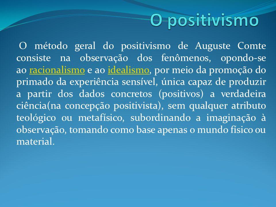O método geral do positivismo de Auguste Comte consiste na observação dos fenômenos, opondo-se ao racionalismo e ao idealismo, por meio da promoção do