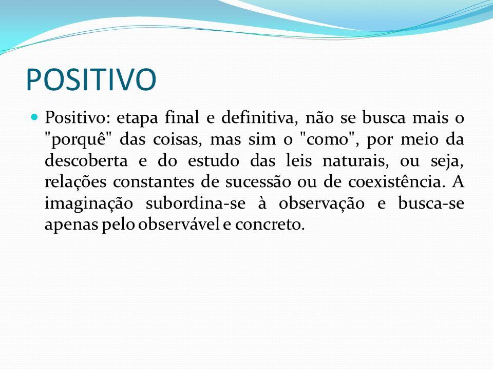 POSITIVO Positivo: etapa final e definitiva, não se busca mais o