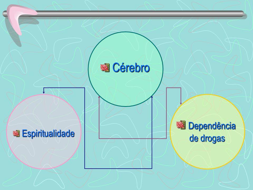 Cérebro Cérebro Espiritualidade Espiritualidade Dependência de drogas Dependência de drogas