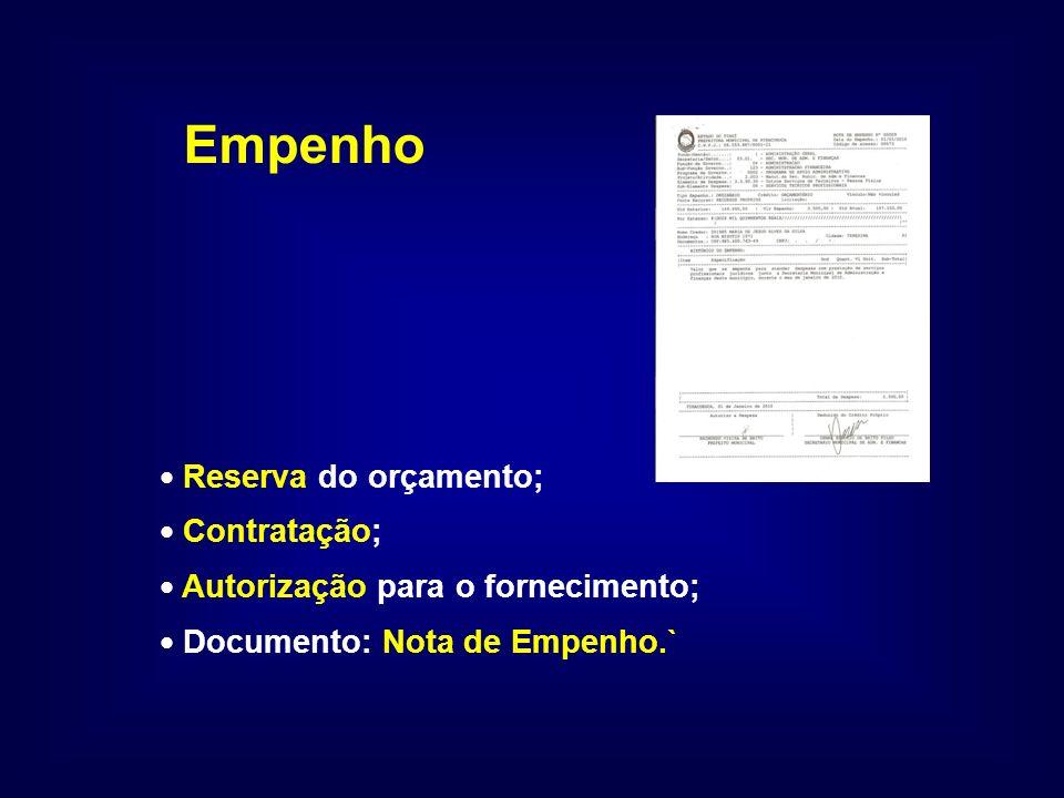 Empenho Reserva do orçamento; Contratação; Autorização para o fornecimento; Documento: Nota de Empenho.`