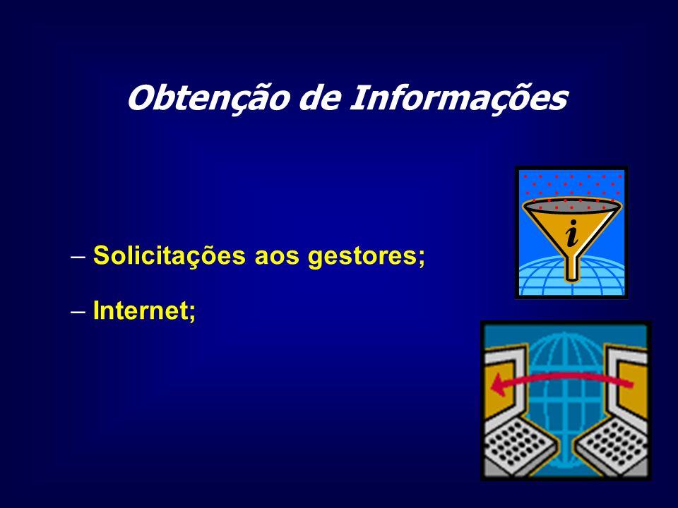 Obtenção de Informações – Solicitações aos gestores; – Internet;