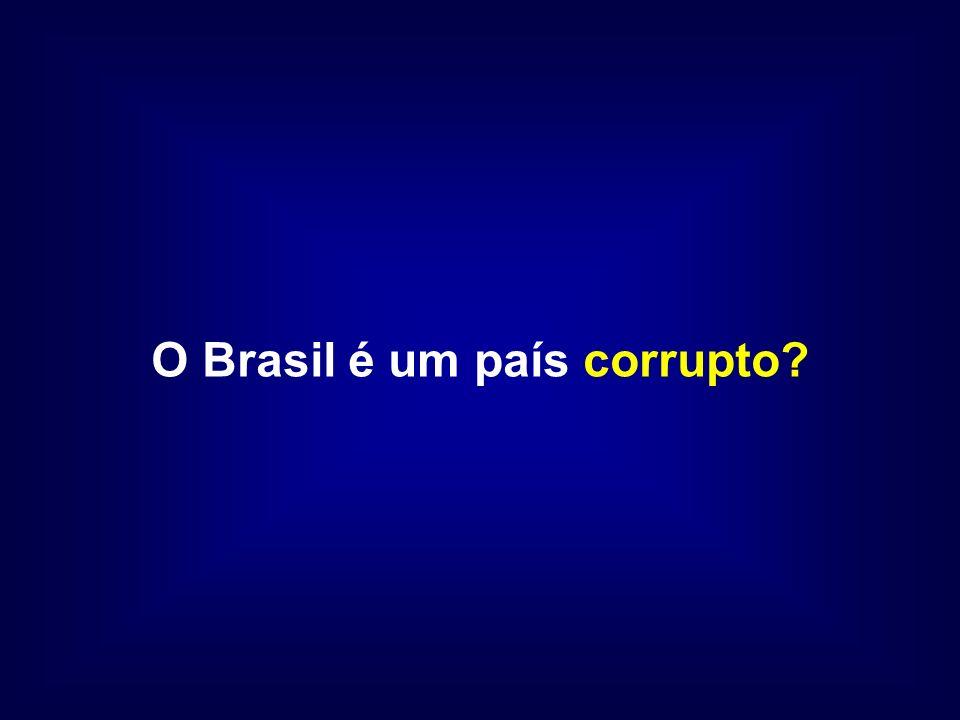 O Brasil é um país corrupto
